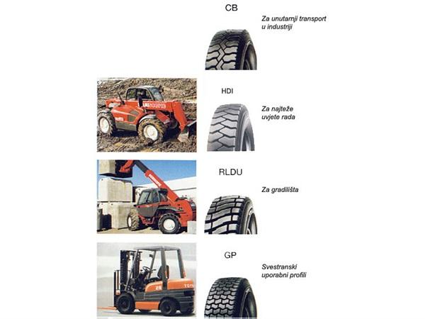 Profili industrijskih pneumatika